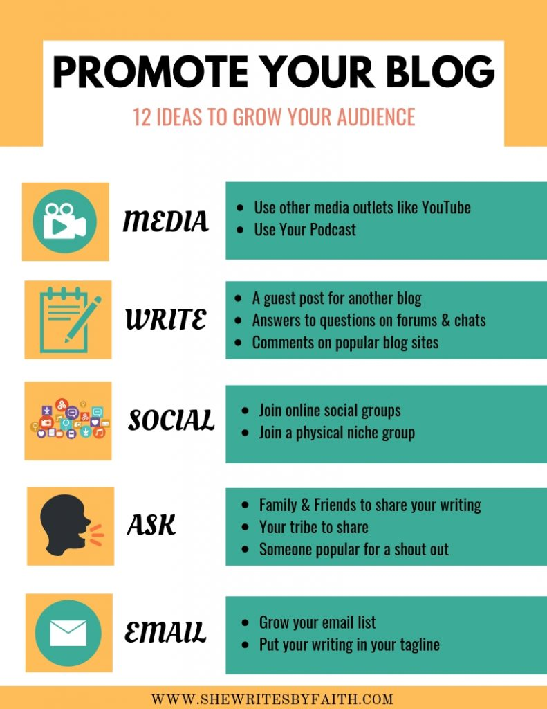 Promote Your Blog: 27 Free and Low-Cost Ideas to Market Your Blog or